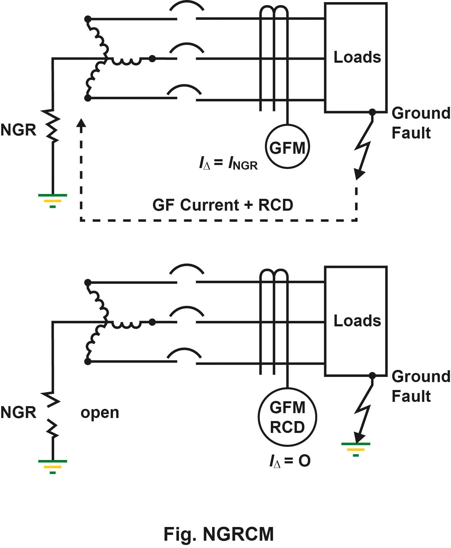 Waarom de bewaking van de nulgeleiderweerstand essentieel is