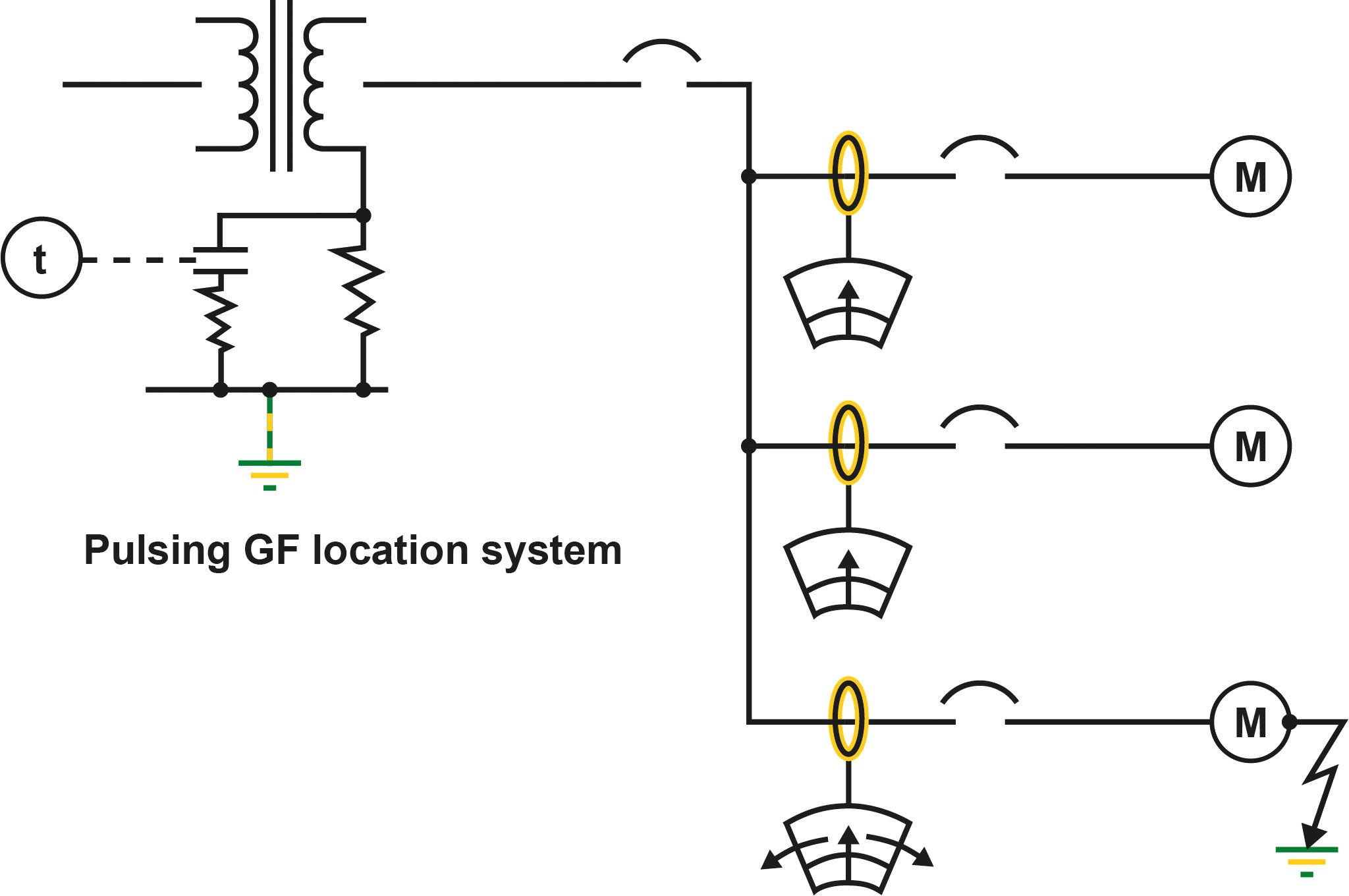 Pulsing ground-fault location system