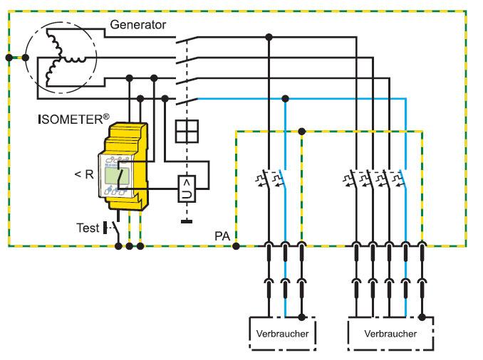 """Mobiele stroomgenerator met beschermende maatregel """"beveiligingsscheiding met isolatiebewaking en uitschakeling"""""""
