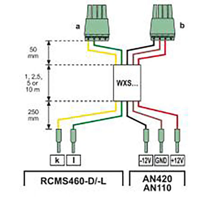 WXS-series connecting cables